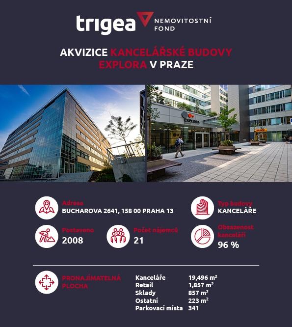 Trigea_infografika